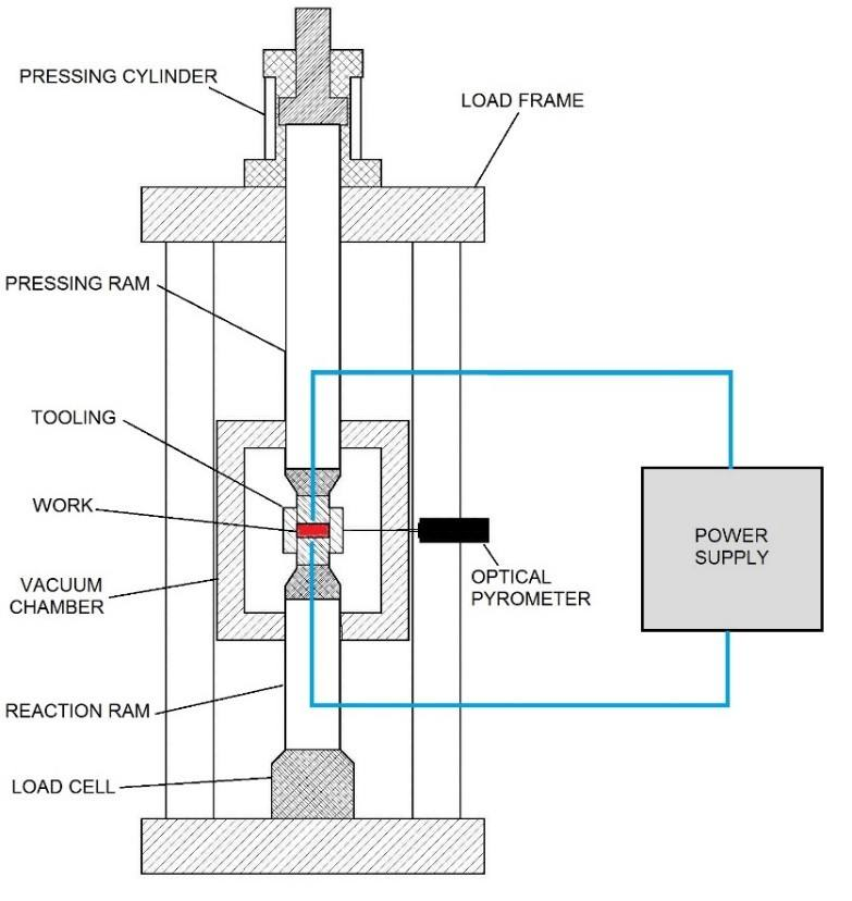 simplified schematic of dcs system